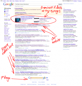 Sheffield Internet Marketing Search Annotated